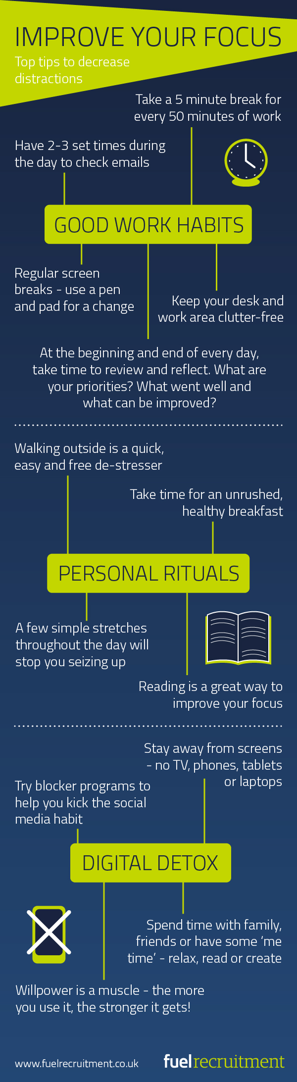 Improve Your Focus Infographic